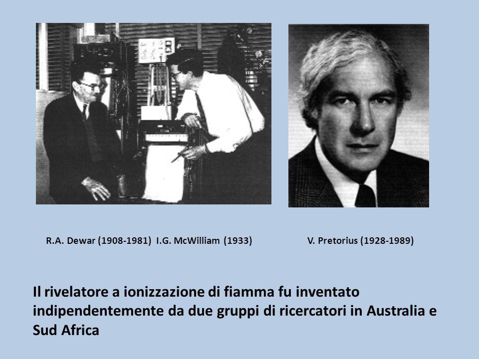 R.A. Dewar (1908-1981) I.G. McWilliam (1933) V. Pretorius (1928-1989) Il rivelatore a ionizzazione di fiamma fu inventato indipendentemente da due gru