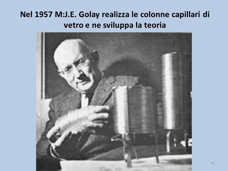 14 Nel 1957 M:J.E. Golay realizza le colonne capillari di vetro e ne sviluppa la teoria