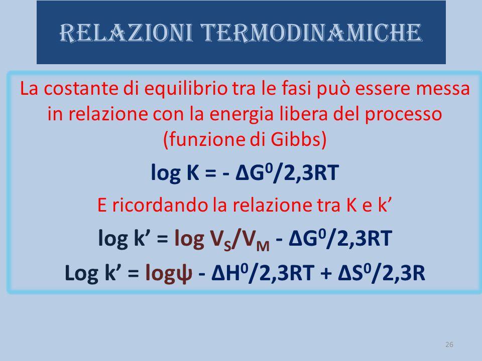 RELAZIONI TERMODINAMICHE La costante di equilibrio tra le fasi può essere messa in relazione con la energia libera del processo (funzione di Gibbs) lo