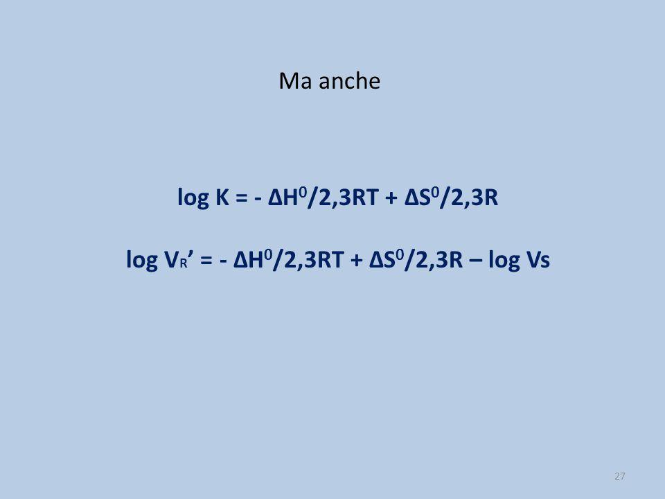 27 log K = - ΔH 0 /2,3RT + ΔS 0 /2,3R log V R ' = - ΔH 0 /2,3RT + ΔS 0 /2,3R – log Vs Ma anche