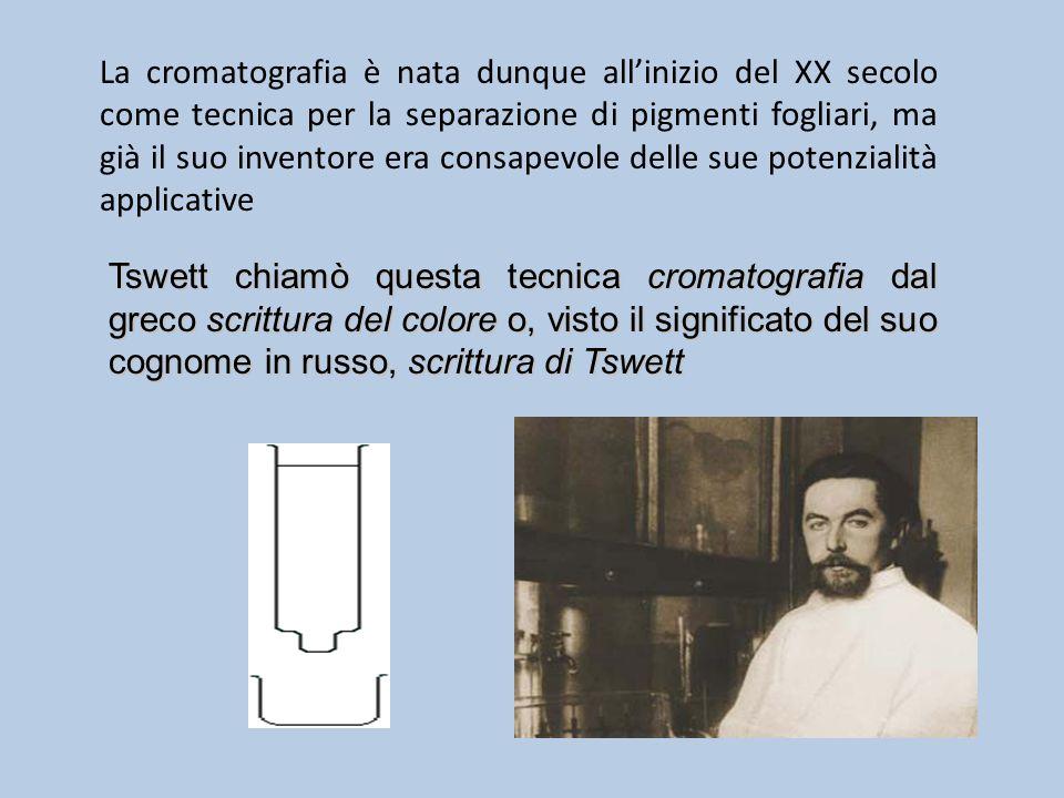 La cromatografia è nata dunque all'inizio del XX secolo come tecnica per la separazione di pigmenti fogliari, ma già il suo inventore era consapevole