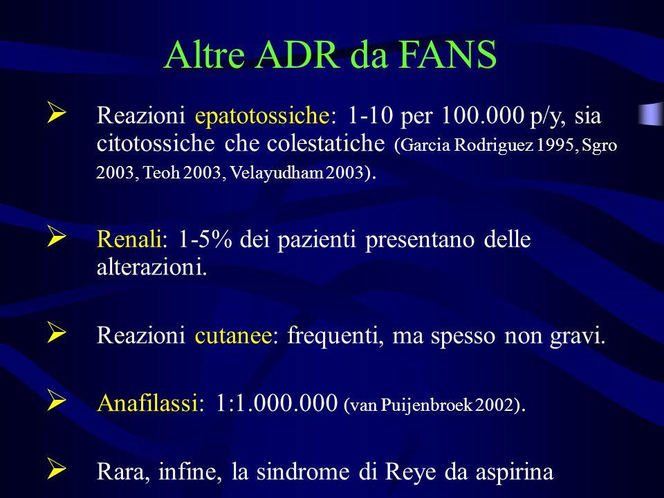 Altre ADR da FANS  Reazioni epatotossiche: 1-10 per 100.000 p/y, sia citotossiche che colestatiche (Garcia Rodriguez 1995, Sgro 2003, Teoh 2003, Vela