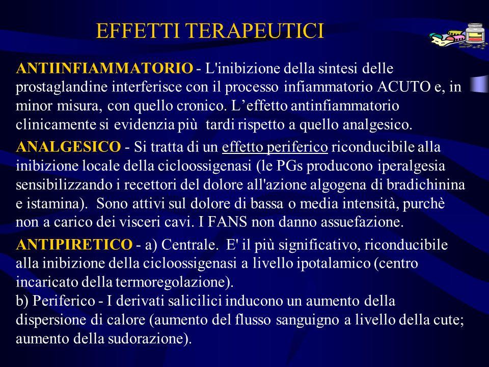 EFFETTI TERAPEUTICI ANTIINFIAMMATORIO - L'inibizione della sintesi delle prostaglandine interferisce con il processo infiammatorio ACUTO e, in minor m
