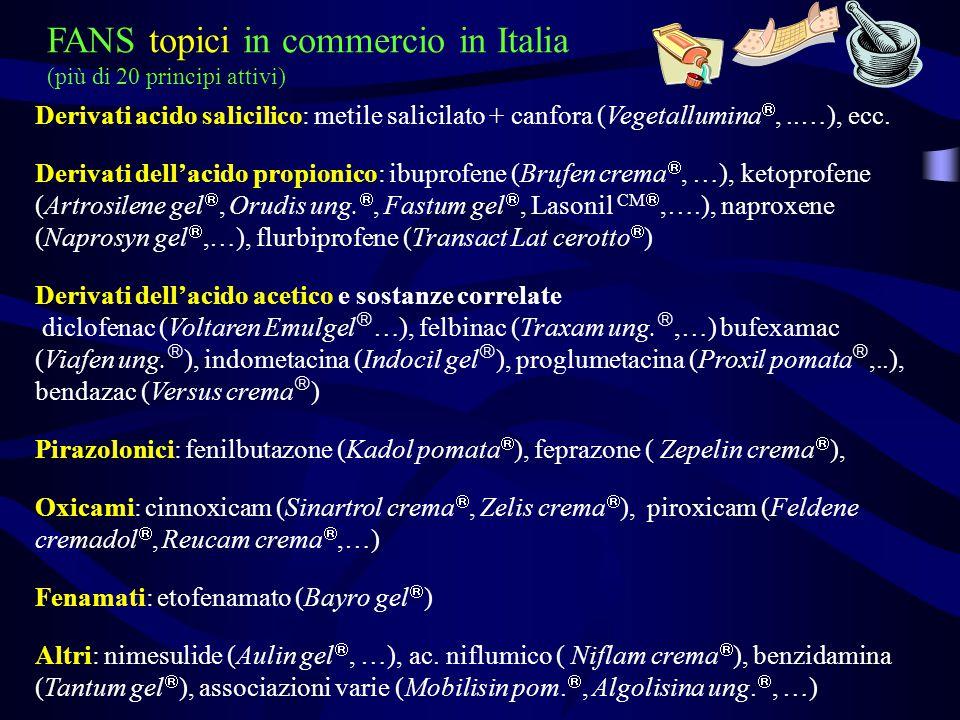 Derivati acido salicilico: metile salicilato + canfora (Vegetallumina ,..…), ecc. Derivati dell'acido propionico: ibuprofene (Brufen crema , …), ket