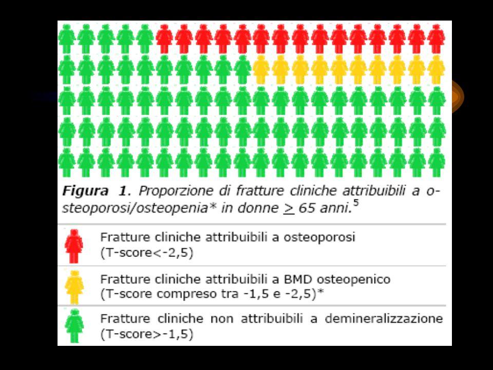QED Un trattamento dimostrato efficace non cambia la prognosi della maggioranza della popolazione cui è prescritto