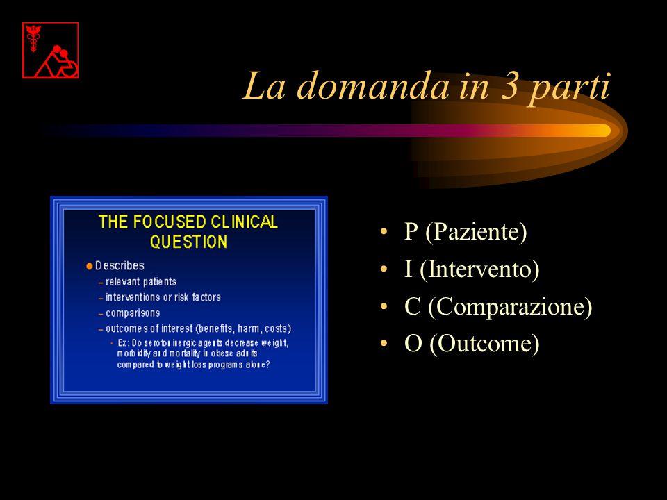 Il quesito 1 Paziente 2 Intervento 3 Outcome Categorizziamo i 3 termini: 1. Artrosi 2. Laser 3. Fa bene