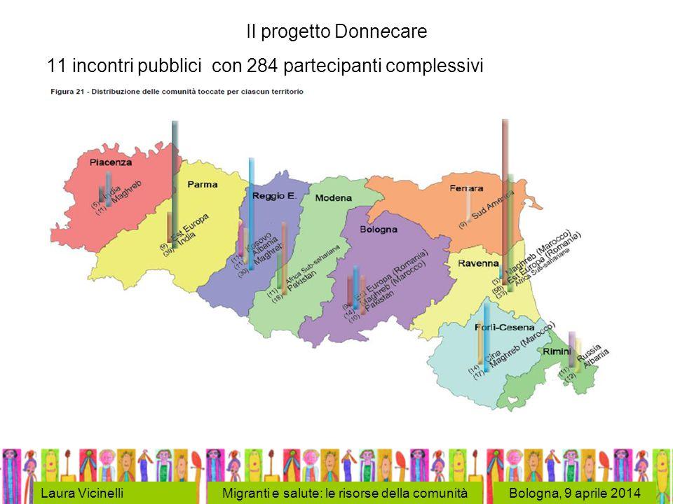 Bologna, 9 aprile 2014Laura VicinelliMigranti e salute: le risorse della comunità Il progetto Donnecare 11 incontri pubblici con 284 partecipanti complessivi