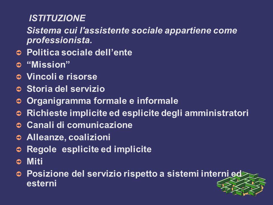 """ISTITUZIONE Sistema cui l'assistente sociale appartiene come professionista. ➲ Politica sociale dell'ente ➲ """"Mission"""" ➲ Vincoli e risorse ➲ Storia del"""
