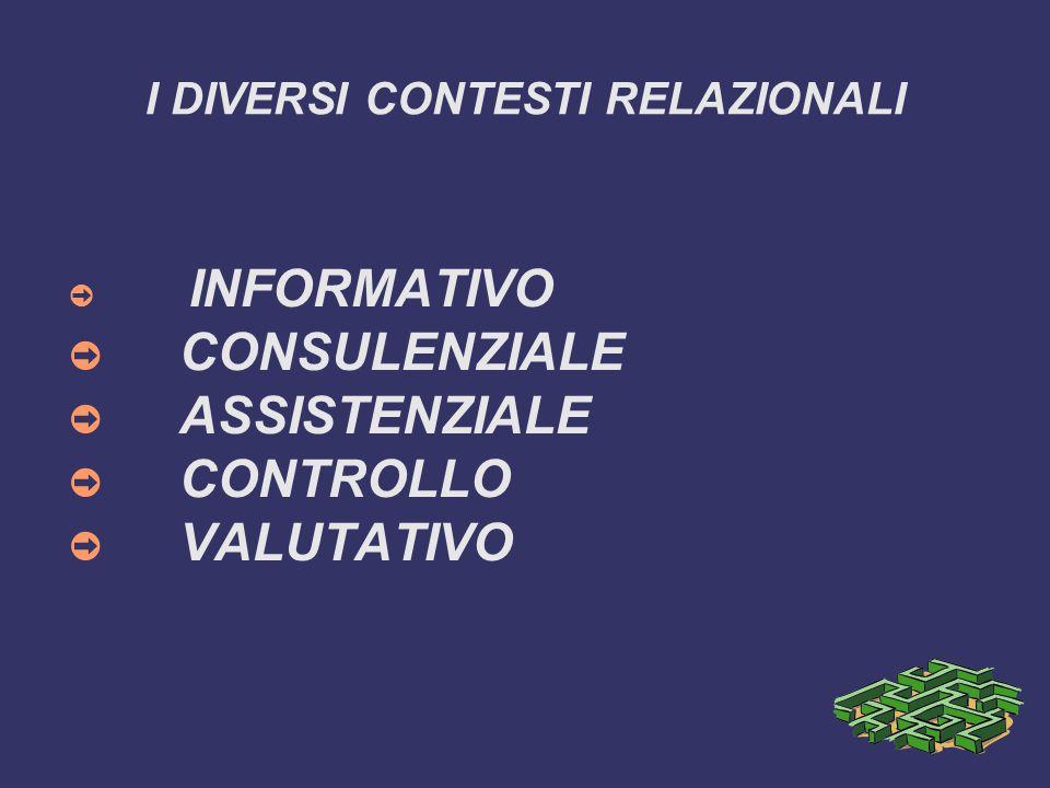 I DIVERSI CONTESTI RELAZIONALI ➲ INFORMATIVO ➲ CONSULENZIALE ➲ ASSISTENZIALE ➲ CONTROLLO ➲ VALUTATIVO