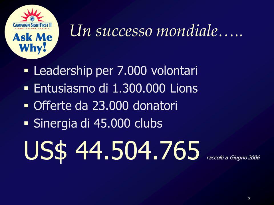 3 Un successo mondiale…..