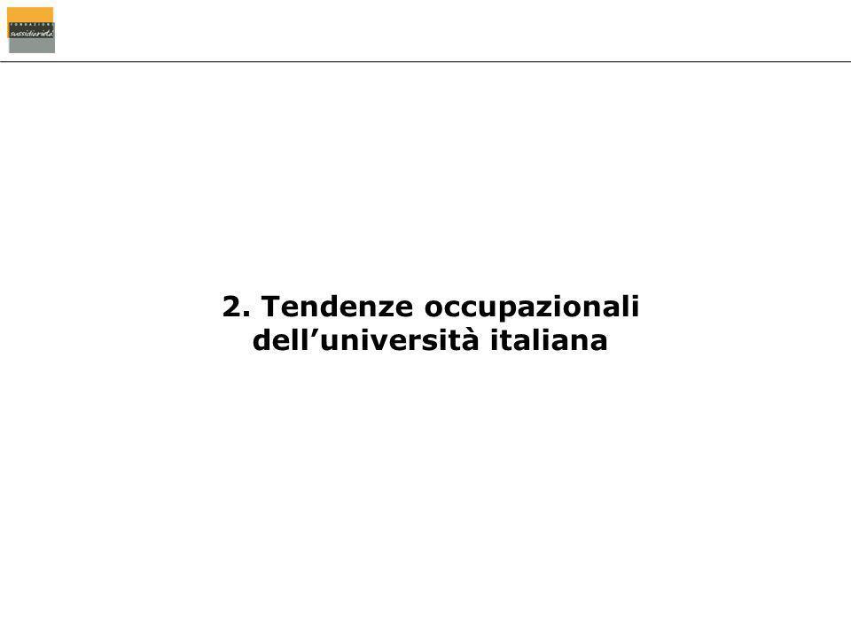 2. Tendenze occupazionali dell'università italiana