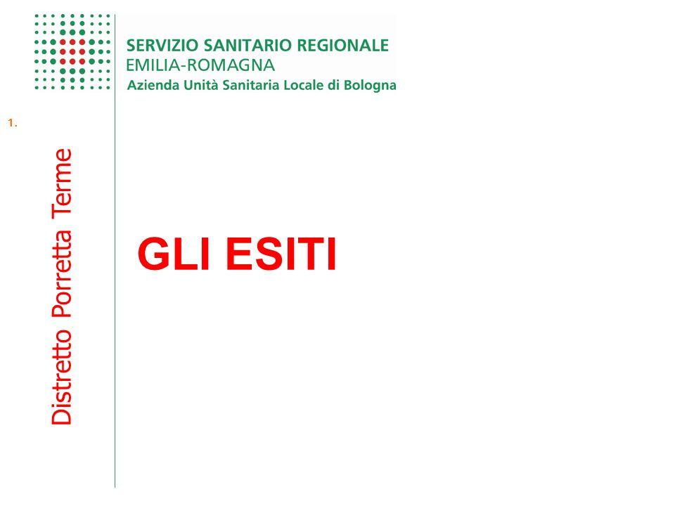 Distretto Porretta Terme 1. GLI ESITI