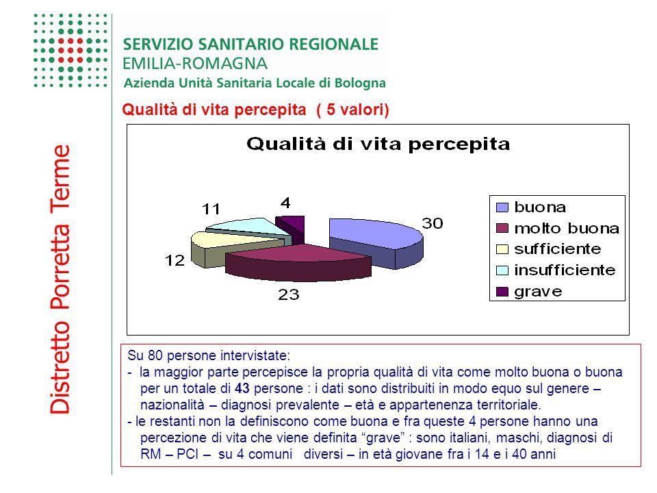 Distretto Porretta Terme Qualità di vita percepita ( 5 valori) Su 80 persone intervistate: - la maggior parte percepisce la propria qualità di vita co
