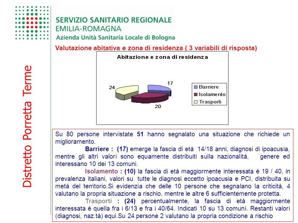 Distretto Porretta Terme Su 80 persone intervistate 51 hanno segnalato una situazione che richiede un miglioramento. Barriere : (17) emerge la fascia