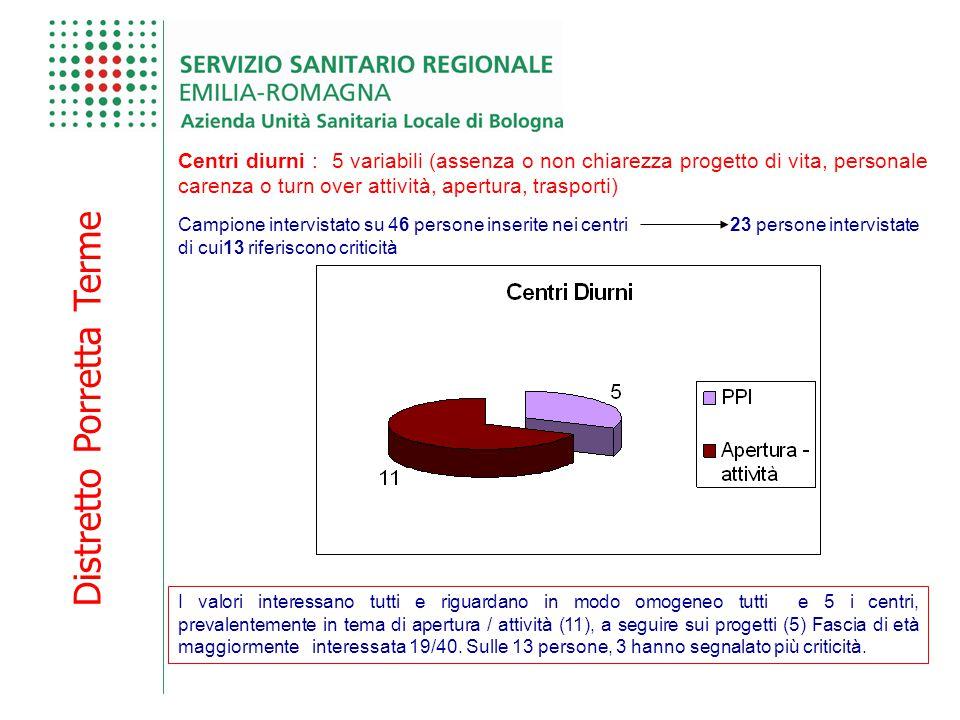 Distretto Porretta Terme Centri diurni : 5 variabili (assenza o non chiarezza progetto di vita, personale carenza o turn over attività, apertura, tras