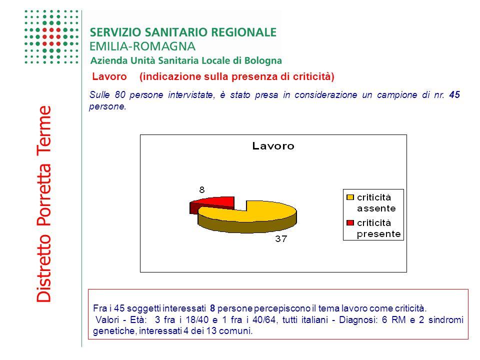Distretto Porretta Terme Lavoro (indicazione sulla presenza di criticità) Fra i 45 soggetti interessati 8 persone percepiscono il tema lavoro come criticità.