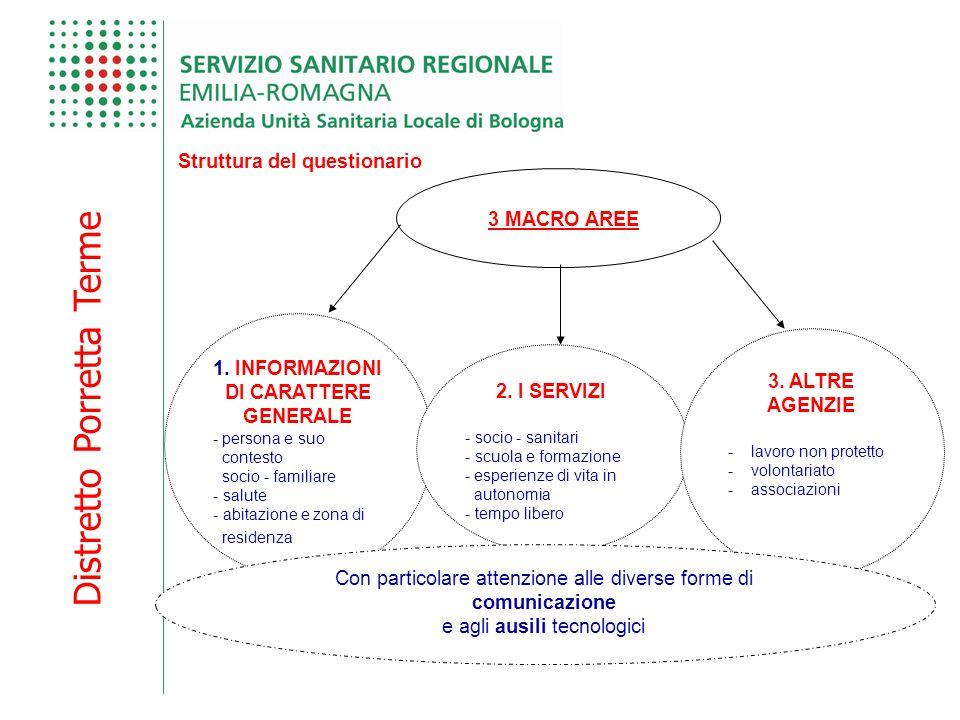 Distretto Porretta Terme Struttura del questionario 3 MACRO AREE 1. INFORMAZIONI DI CARATTERE GENERALE - persona e suo contesto socio - familiare - sa