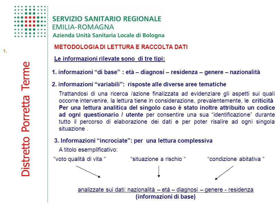 """Distretto Porretta Terme 1. METODOLOGIA DI LETTURA E RACCOLTA DATI Le informazioni rilevate sono di tre tipi: 1. informazioni """"di base"""" : età – diagno"""