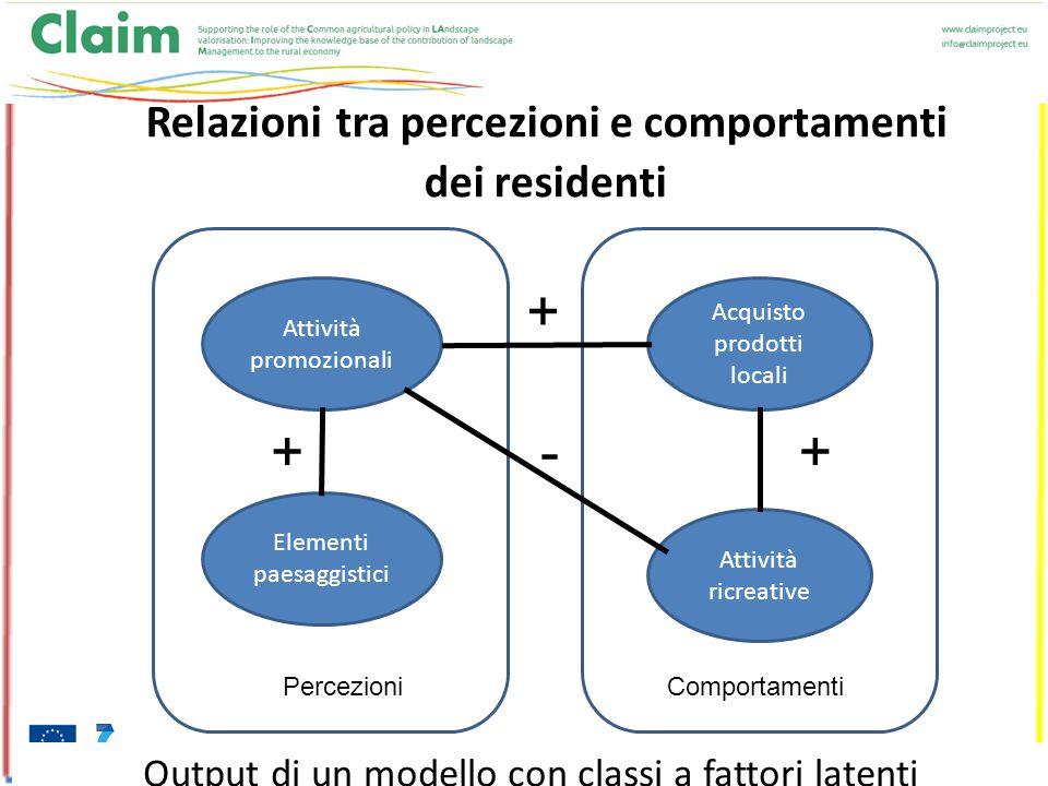 13 Relazioni tra percezioni e comportamenti dei residenti Attività promozionali Elementi paesaggistici Acquisto prodotti locali Attività ricreative PercezioniComportamenti + + +- Output di un modello con classi a fattori latenti