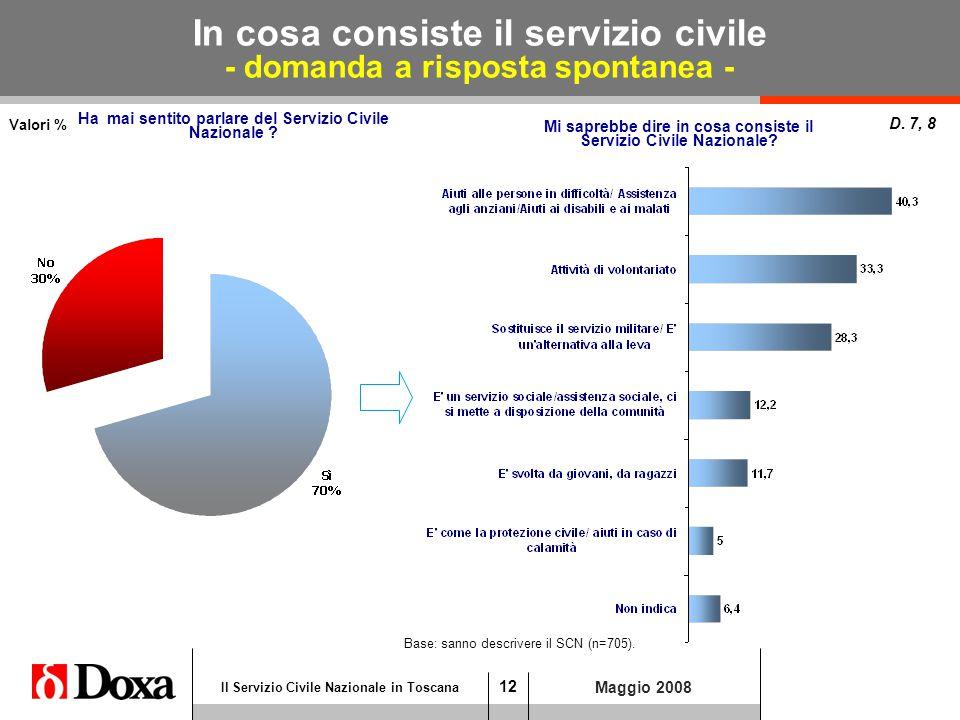12 Il Servizio Civile Nazionale in Toscana Maggio 2008 In cosa consiste il servizio civile - domanda a risposta spontanea - Base: sanno descrivere il SCN (n=705).
