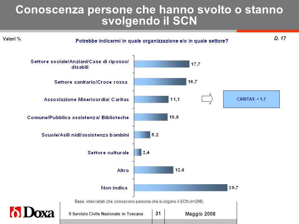 31 Il Servizio Civile Nazionale in Toscana Maggio 2008 D.