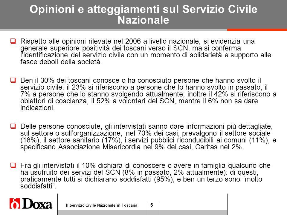 17 Il Servizio Civile Nazionale in Toscana Maggio 2008 Opinione verso il Servizio Civile Nazionale - dettaglio area geografica - Valori % D.