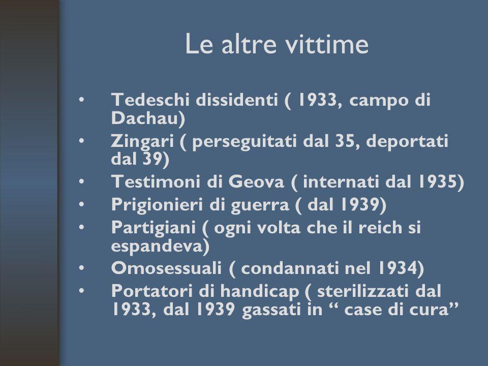 Le altre vittime Tedeschi dissidenti ( 1933, campo di Dachau) Zingari ( perseguitati dal 35, deportati dal 39) Testimoni di Geova ( internati dal 1935