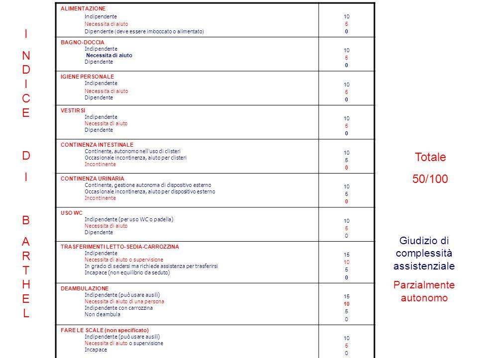 ALIMENTAZIONE Indipendente Necessita di aiuto Dipendente (deve essere imboccato o alimentato) 10 5 0 BAGNO-DOCCIA Indipendente Necessita di aiuto Dipe