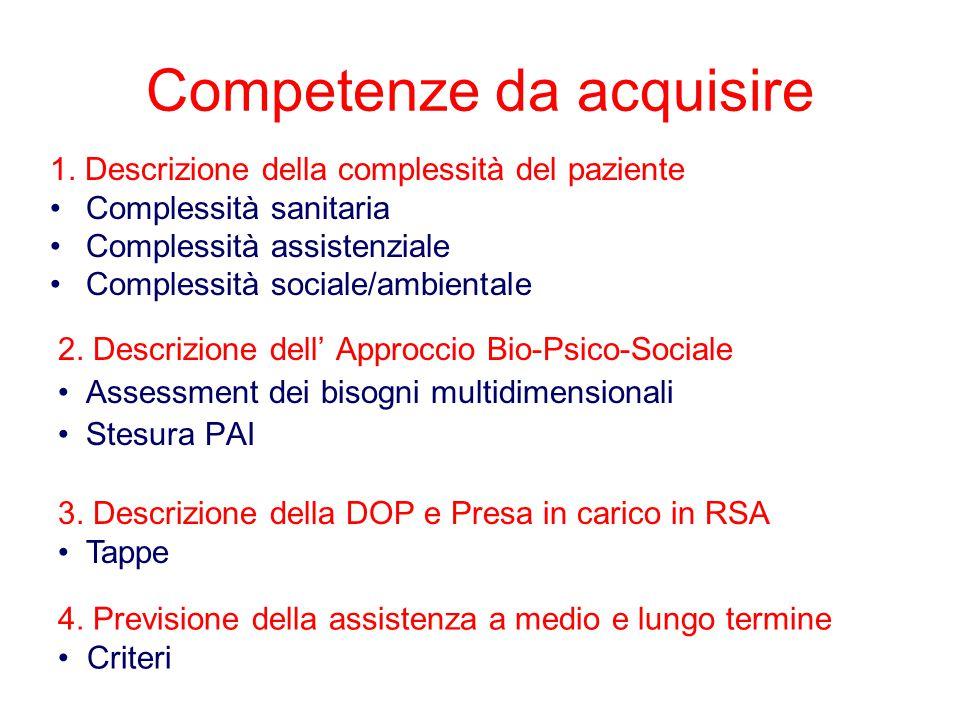 Competenze da acquisire 2. Descrizione dell' Approccio Bio-Psico-Sociale Assessment dei bisogni multidimensionali Stesura PAI 1. Descrizione della com