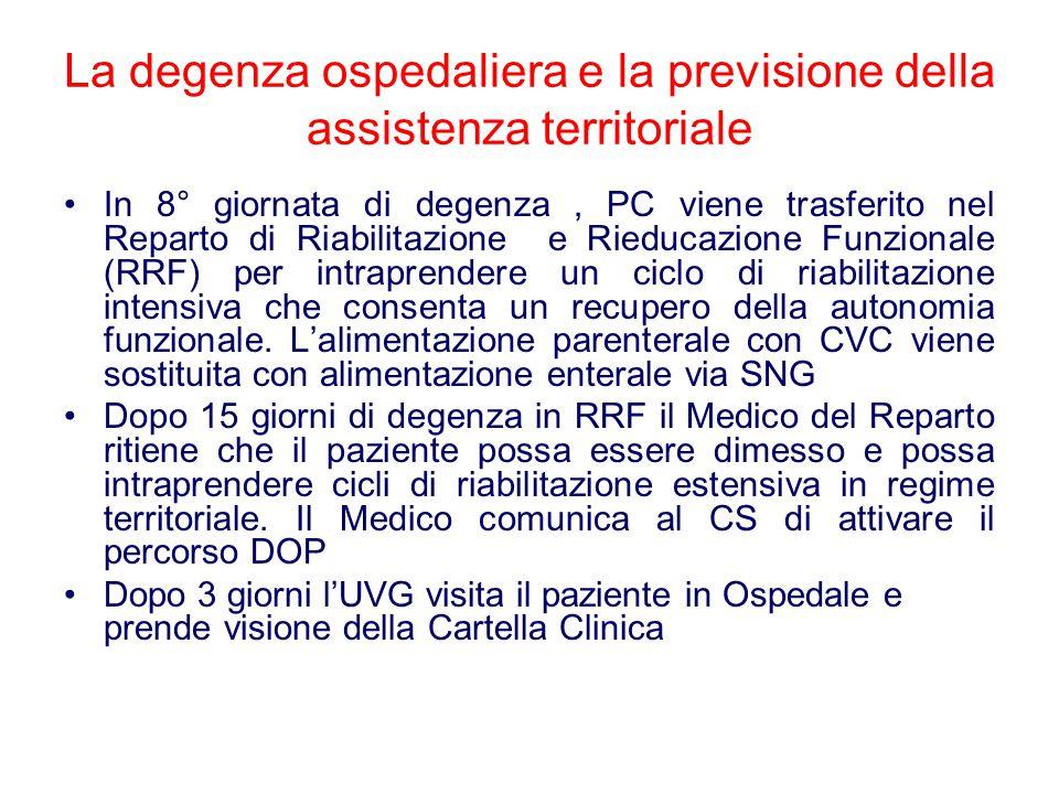 La degenza ospedaliera e la previsione della assistenza territoriale In 8° giornata di degenza, PC viene trasferito nel Reparto di Riabilitazione e Ri
