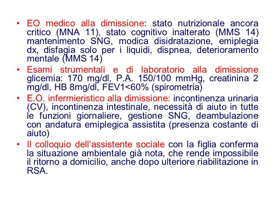 EO medico alla dimissione: stato nutrizionale ancora critico (MNA 11), stato cognitivo inalterato (MMS 14) mantenimento SNG, modica disidratazione, em