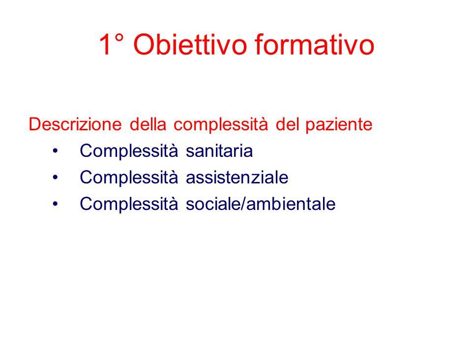 Descrizione della complessità del paziente Complessità sanitaria Complessità assistenziale Complessità sociale/ambientale 1° Obiettivo formativo