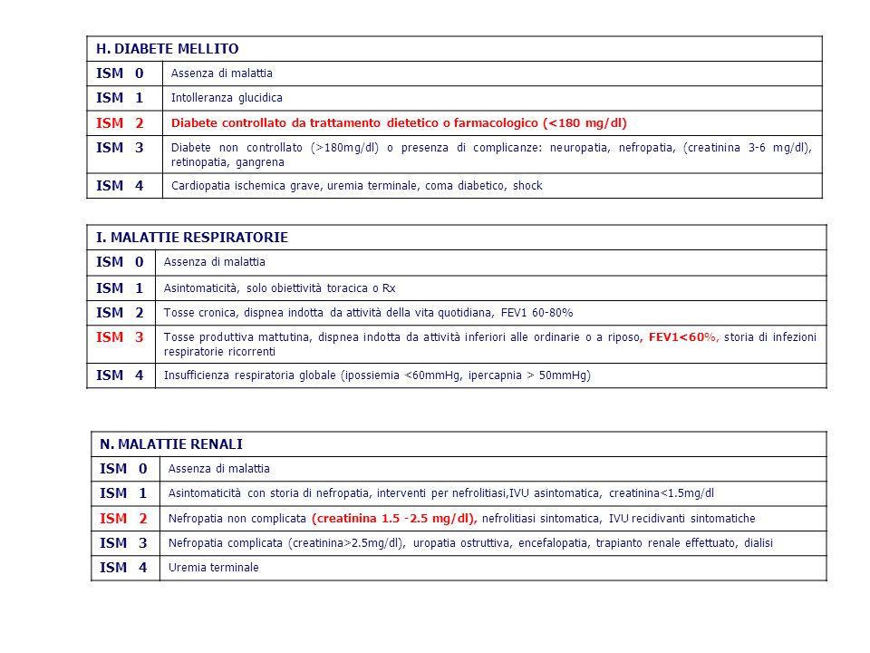 H. DIABETE MELLITO ISM 0 Assenza di malattia ISM 1 Intolleranza glucidica ISM 2 Diabete controllato da trattamento dietetico o farmacologico (<180 mg/