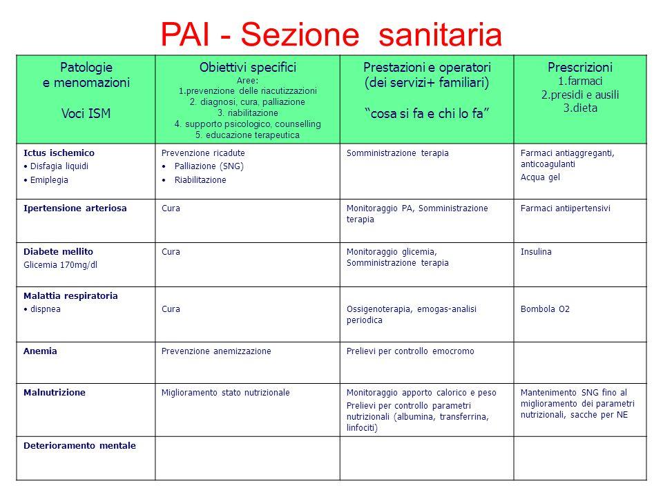 PAI - Sezione sanitaria Patologie e menomazioni Voci ISM Obiettivi specifici Aree: 1.p revenzione delle riacutizzazioni 2. diagnosi, cura, palliazione