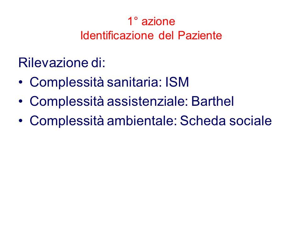 1° azione Identificazione del Paziente Rilevazione di: Complessità sanitaria: ISM Complessità assistenziale: Barthel Complessità ambientale: Scheda so