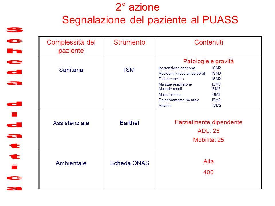 Complessità del paziente StrumentoContenuti SanitariaISM Patologie e gravità Ipertensione arteriosa ISM2 Accidenti vascolari cerebrali ISM3 Diabete me