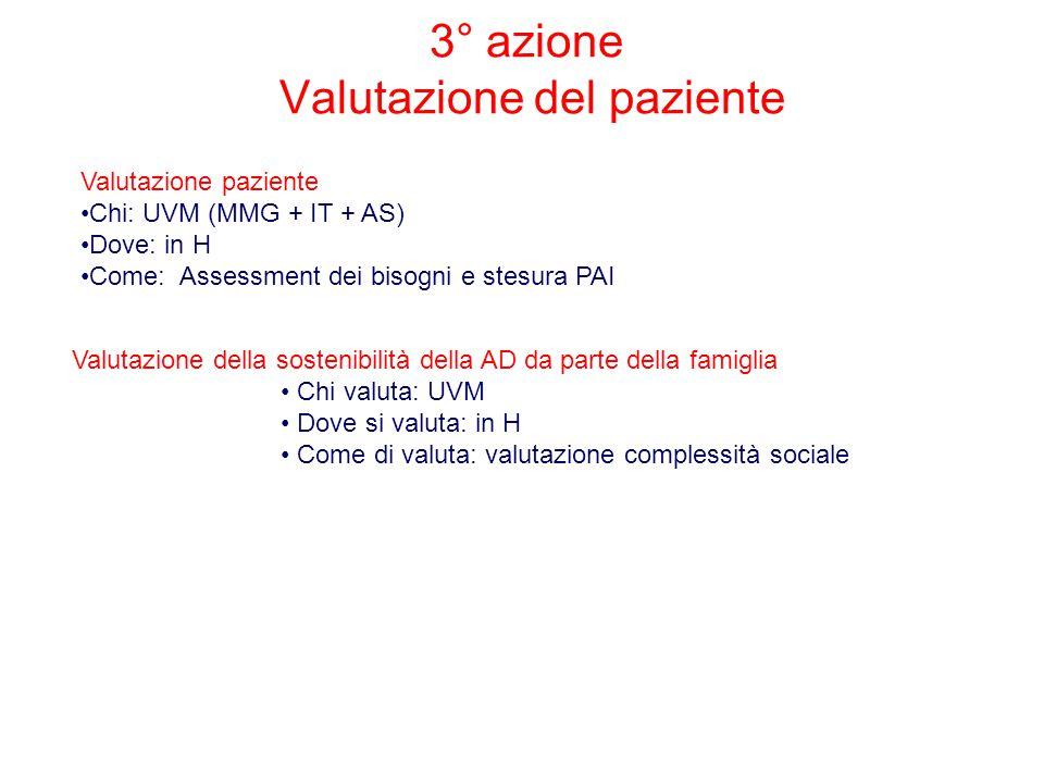 3° azione Valutazione del paziente Valutazione paziente Chi: UVM (MMG + IT + AS) Dove: in HCome: Assessment dei bisogni e stesura PAI Valutazione dell