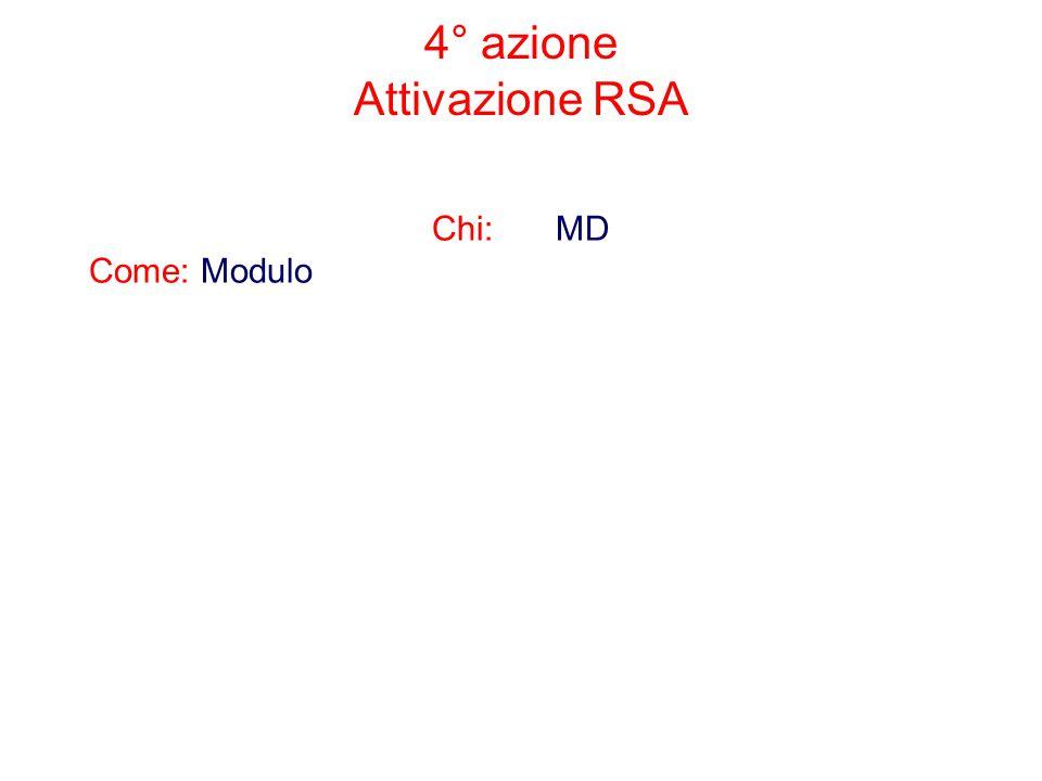 4° azione Attivazione RSA Chi: MD Come: Modulo
