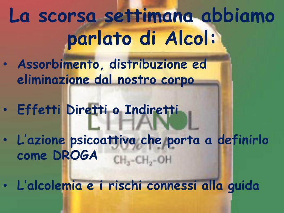 La scorsa settimana abbiamo parlato di Alcol: Assorbimento, distribuzione ed eliminazione dal nostro corpo Effetti Diretti o Indiretti L'azione psicoa