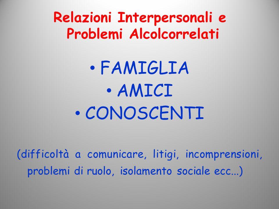 Relazioni Interpersonali e Problemi Alcolcorrelati FAMIGLIA AMICI CONOSCENTI (difficoltà a comunicare, litigi, incomprensioni, problemi di ruolo, isol