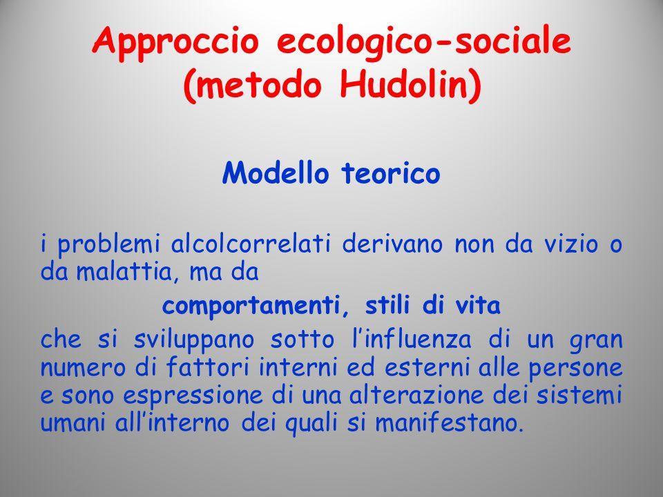 Approccio ecologico-sociale (metodo Hudolin) Modello teorico i problemi alcolcorrelati derivano non da vizio o da malattia, ma da comportamenti, stili