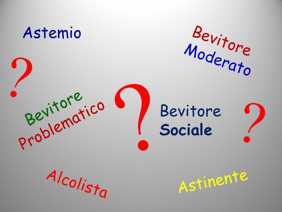 Astemio Bevitore Moderato Bevitore Problematico Alcolista ? Astinente ? ? Bevitore Sociale