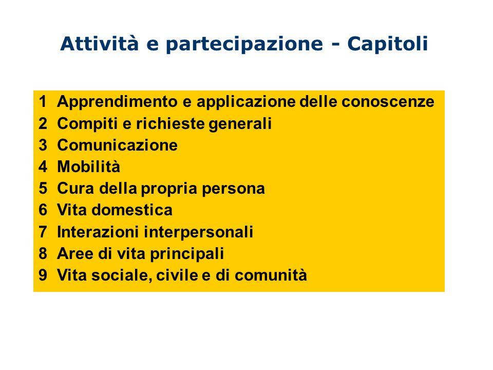 Attività e partecipazione - Capitoli 1Apprendimento e applicazione delle conoscenze 2Compiti e richieste generali 3Comunicazione 4Mobilità 5Cura della