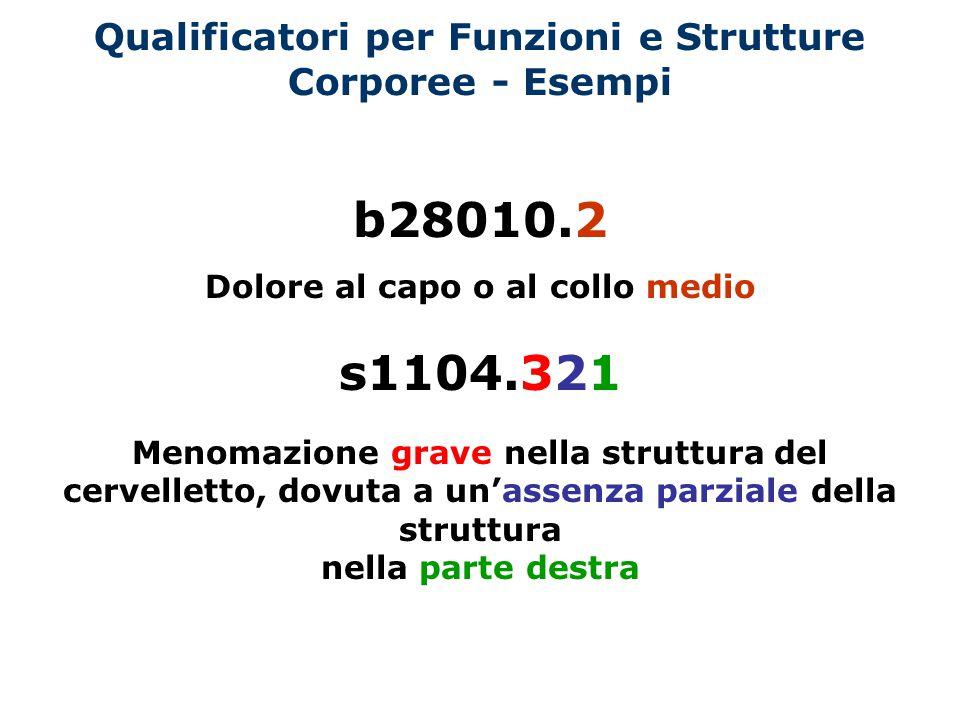 Qualificatori per Funzioni e Strutture Corporee - Esempi b28010.2 Dolore al capo o al collo medio s1104.321 Menomazione grave nella struttura del cerv