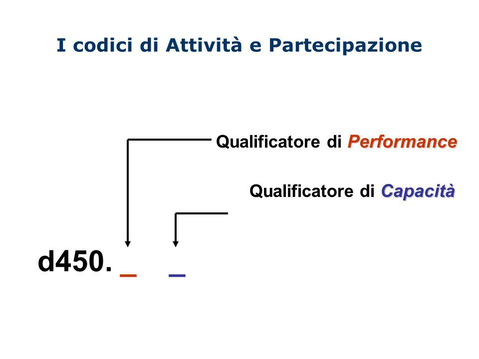 Performance Qualificatore di Performance Capacità Qualificatore di Capacità d450. _ _ I codici di Attività e Partecipazione