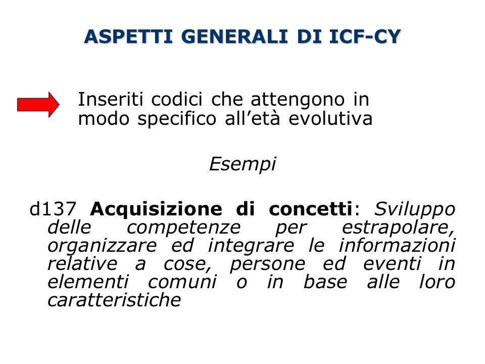 ASPETTI GENERALI DI ICF-CY Inseriti codici che attengono in modo specifico all'età evolutiva Esempi d137 Acquisizione di concetti: Sviluppo delle comp