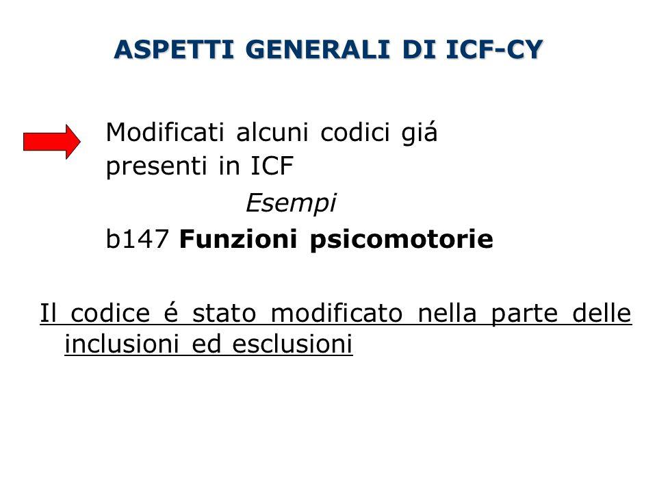 Modificati alcuni codici giá presenti in ICF Esempi b147 Funzioni psicomotorie Il codice é stato modificato nella parte delle inclusioni ed esclusioni