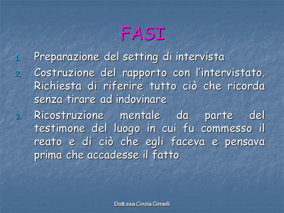 Dott.ssa Cinzia Gimelli FASI 1. Preparazione del setting di intervista 2. Costruzione del rapporto con l'intervistato. Richiesta di riferire tutto ciò