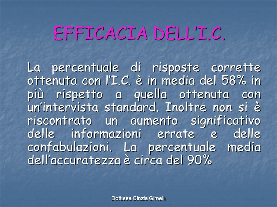 Dott.ssa Cinzia Gimelli EFFICACIA DELL'I.C. La percentuale di risposte corrette ottenuta con l'I.C. è in media del 58% in più rispetto a quella ottenu
