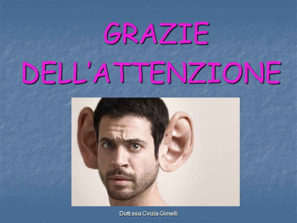 Dott.ssa Cinzia Gimelli GRAZIEDELL'ATTENZIONE